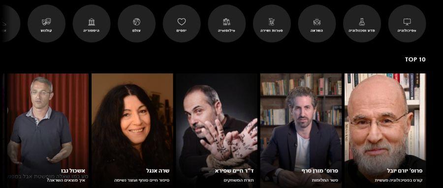יוצרים ישראלים הרוויחו 4 מיליון שקלים ב- Screenz Liveמתחילת השנה